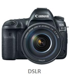 Perfect Canon Camera Lenses
